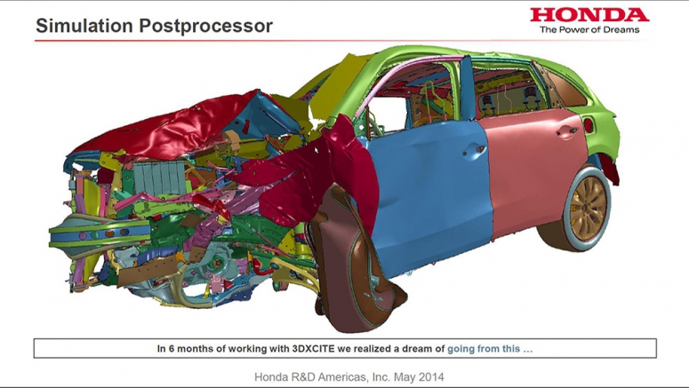 Honda Leads Industry-First Development of Visualization Technology to Advance Study of Crash Test Simulations